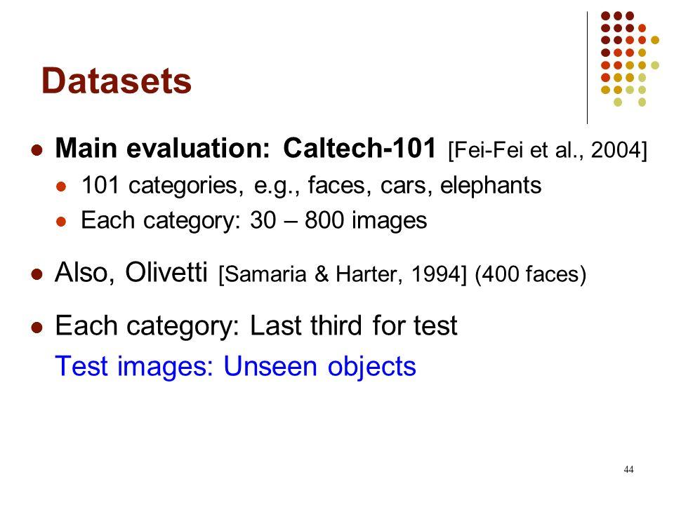 Datasets Main evaluation: Caltech-101 [Fei-Fei et al., 2004]